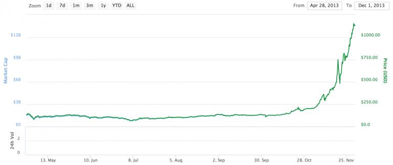 možete li zaraditi zarađujući vlastitu kriptovalutu počnite trgovati kriptovalutom